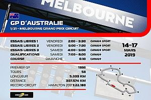 Le programme TV du GP d'Australie 2019