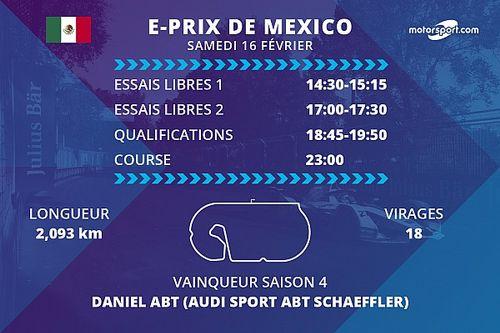 E-Prix de Mexico : programme et diffusions TV