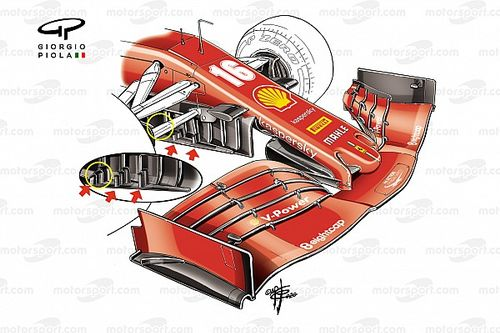The hidden tech fight that will define F1 2021