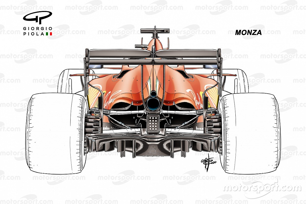Difetti Ferrari: poca potenza, drag e assetto instabile