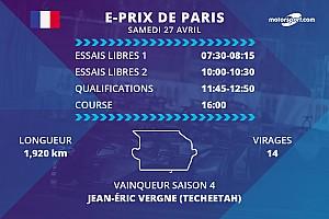 E-Prix de Paris : programme et diffusions TV