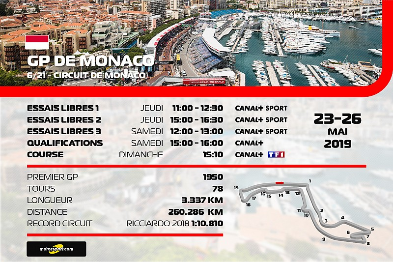 Le programme TV du Grand Prix de Monaco, en clair sur TF1
