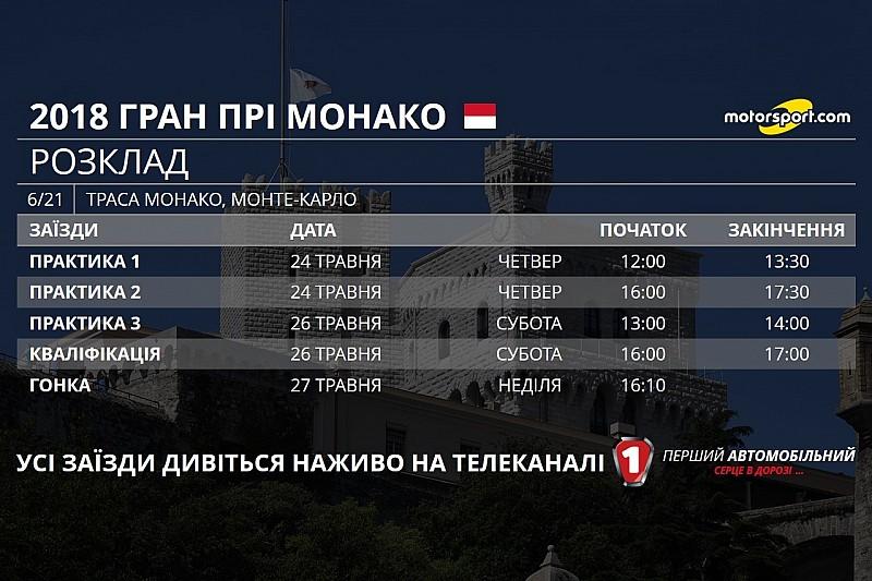 Гран Прі Монако: розклад телевізійних трансляцій і статистика