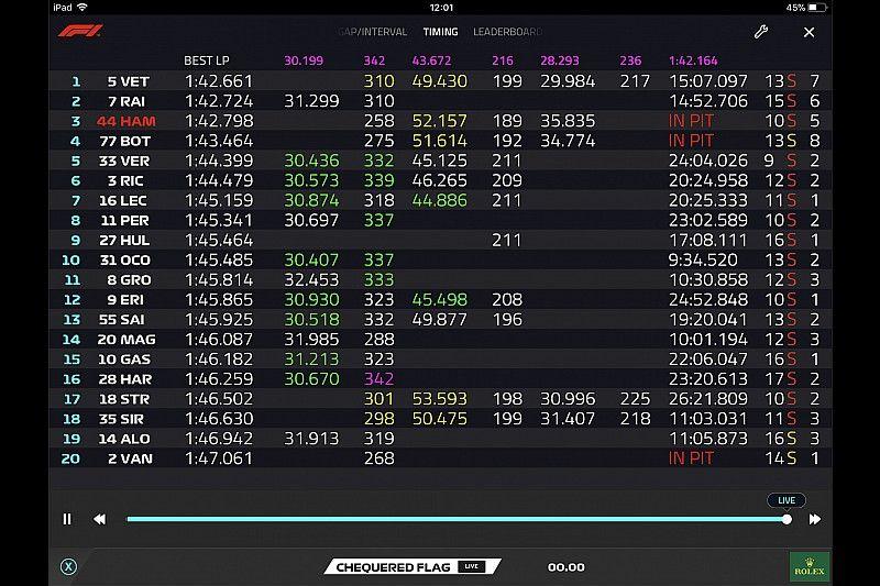 La F1 lancia una nuova app per i live timing dopo le critiche ricevute per quella lanciata a Singapore