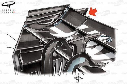 Formel-1-Technik: Die Haas-Updates aus dem Prüfstand