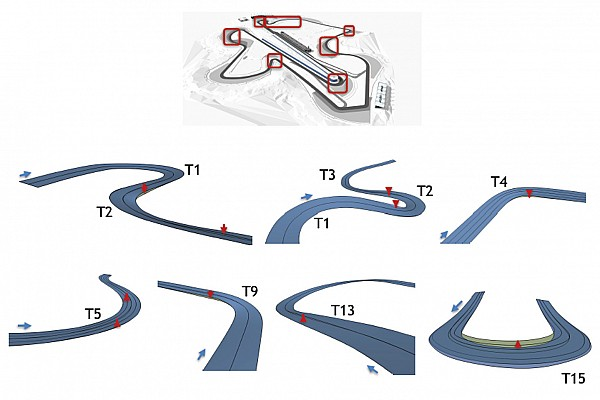 Sepang: la pista è stata rivista in sette punti da Zaffelli