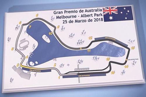 GP de Australia F1: guía del circuito Albert Park