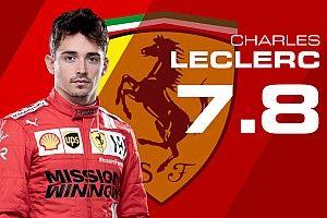 Tussenrapport Charles Leclerc: Helft van 'het beste duo in de Formule 1'