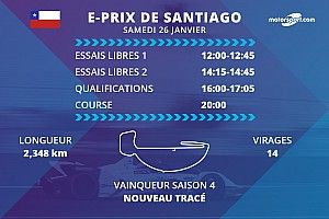 E-Prix de Santiago : programme et diffusions TV