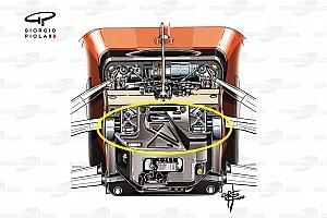 Veja como a Ferrari se inspirou no sistema de direção da Mercedes