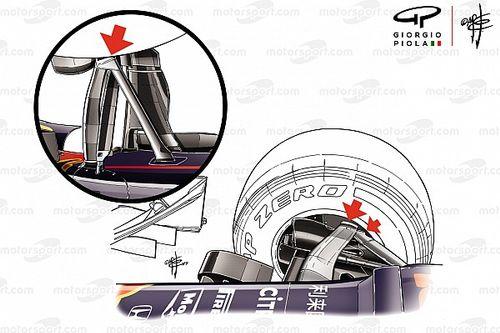 El rompedor diseño de la suspensión delantera de Red Bull