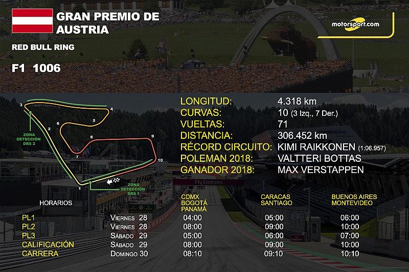 Horarios y datos del GP de Austria de F1