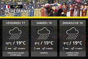 Météo - Des averses attendues au Mans