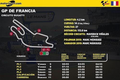 Horarios para Latinoamérica del GP de Francia de MotoGP