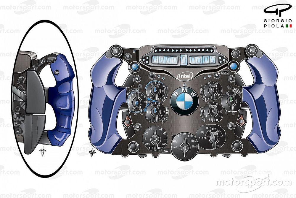 Giorgio Piola's history of F1 steering wheel evolution