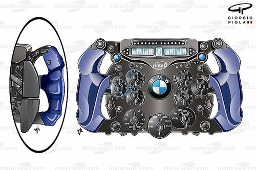 Giorgio Piola's history of F1 steering wheel evolution