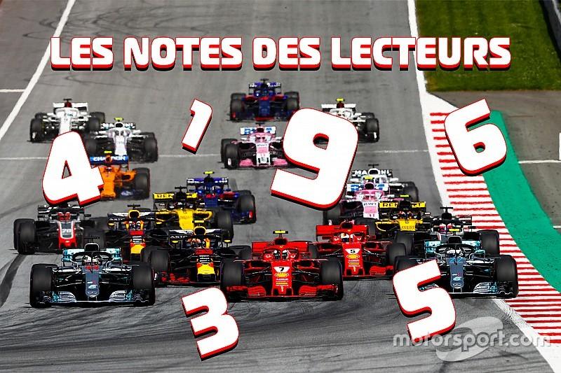 Quelle note avez-vous attribuée aux pilotes de F1 en 2018?