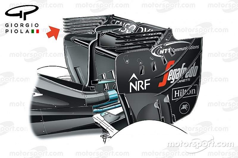 Tech analysis: How rivals took Toro Rosso's concept to the next level