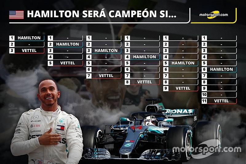 Esto necesita Lewis Hamilton para ser campeón en Estados Unidos