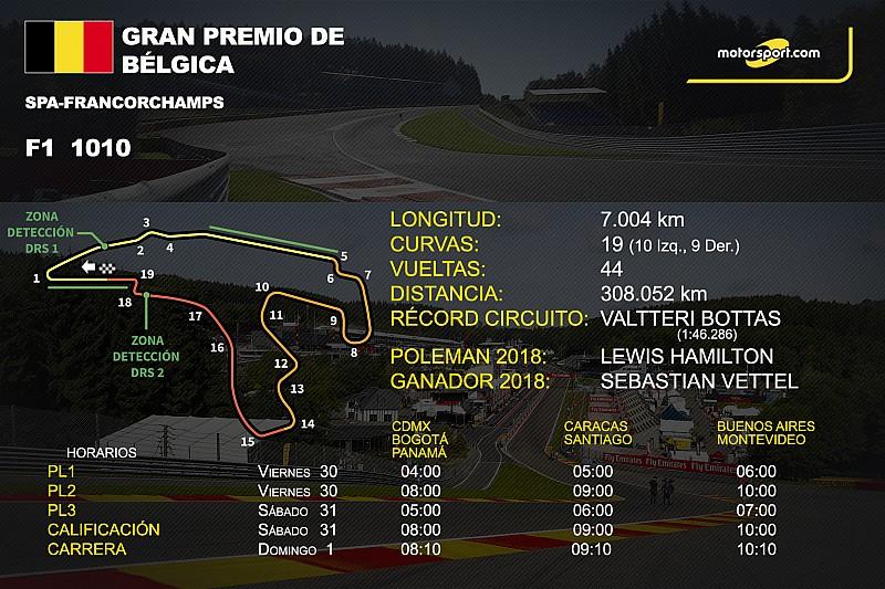 Horarios y datos del GP de Bélgica de F1