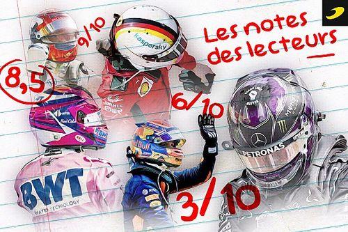 F1 2020 : les notes que vous avez attribuées aux pilotes