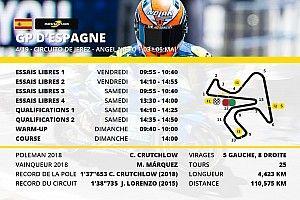 Le programme du Grand Prix d'Espagne