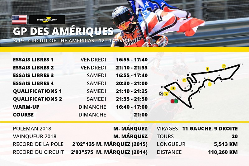 Le programme du Grand Prix des Amériques