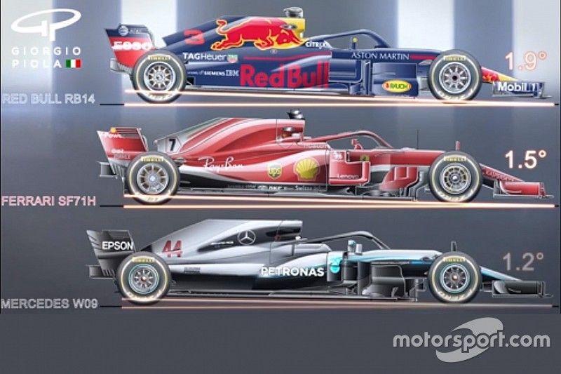 Onthuld: De verschillen in rake en wielbasis tussen de F1-topteams