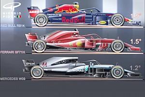 ANÁLISE: Compare medidas dos carros do top-3 da F1