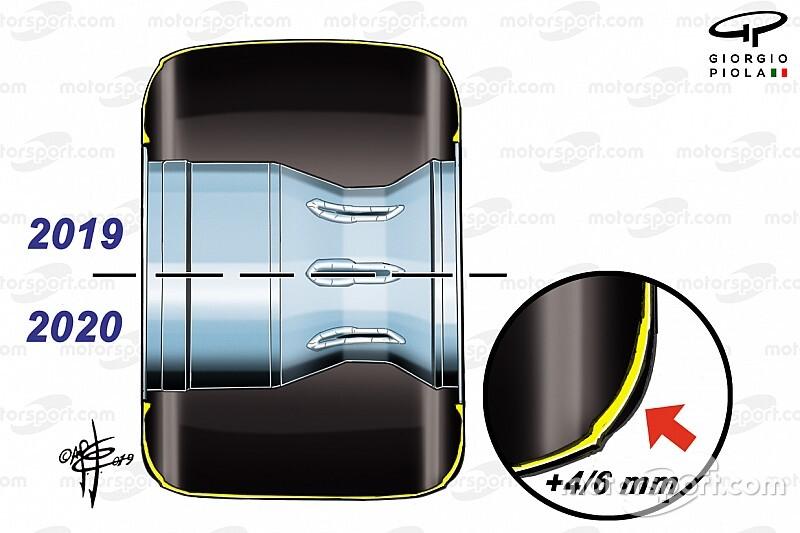 Отказ Формулы 1 от новых шин может сыграть на руку Mercedes. И вот почему