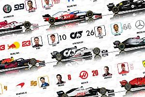 Pilotos, números, monoplazas: la parrilla de F1 2020 en imágenes