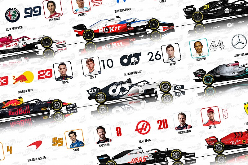 Galeri: 2020 Formula 1 pilotları, takımları, araçları ve numaraları