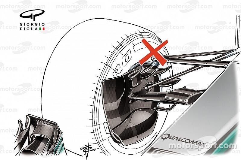 Regole 2021 F1: tre divieti per la semplificazione