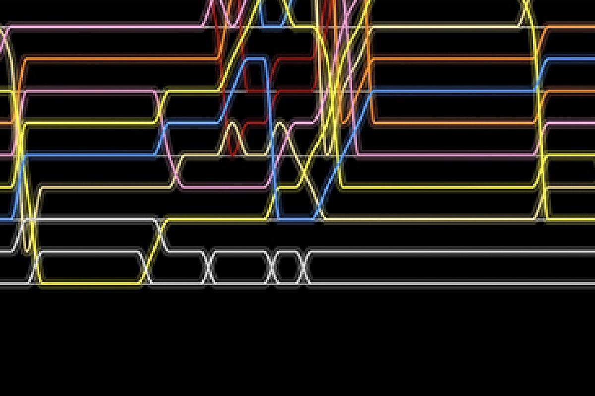 Гран При Сахира за 30 секунд: анимированные лэпчарты