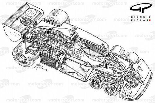 Retro: Giorgio Piola's take on the six-wheeled Tyrrell
