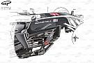 Bilan technique - Les évolutions de la Haas VF-17
