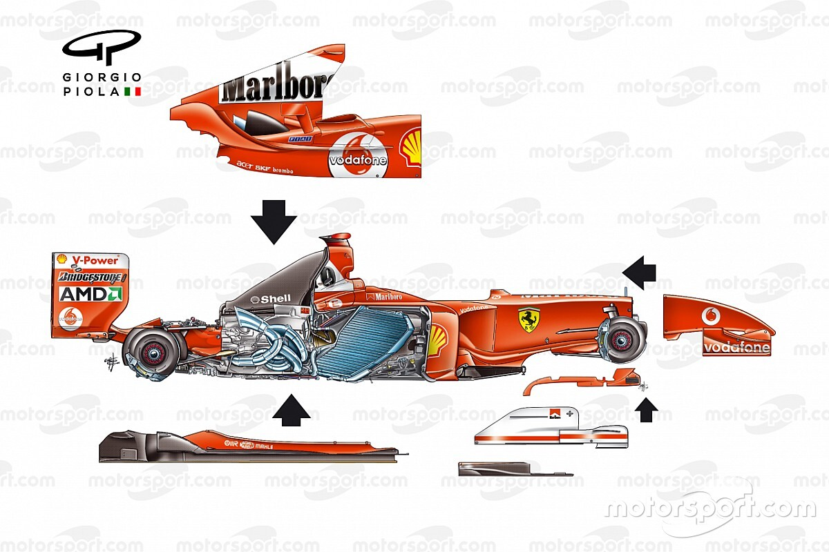 Análise técnica: como os carros dominantes de Schumacher e Hamilton se comparam