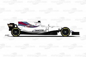 Formule 1 Preview Guide F1 2017- Williams, la politique de la relance