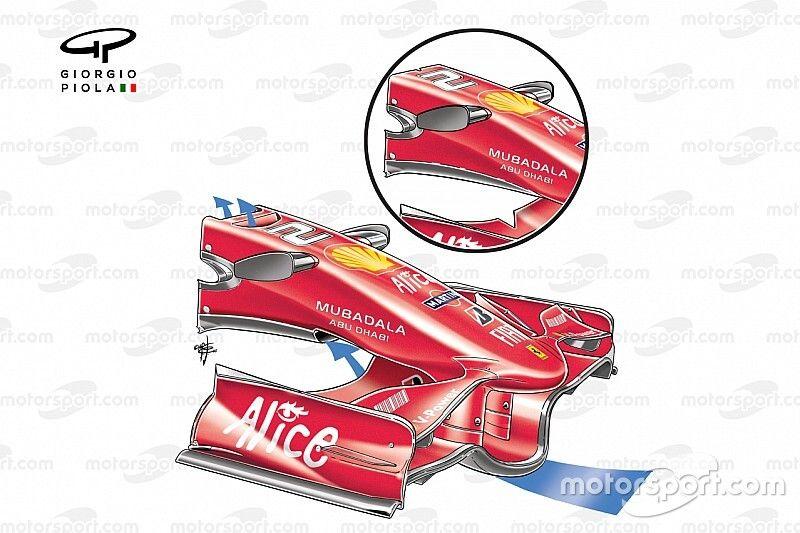 Formel-1-Technik: Ferraris bahnbrechende Innovation in der Saison 2008