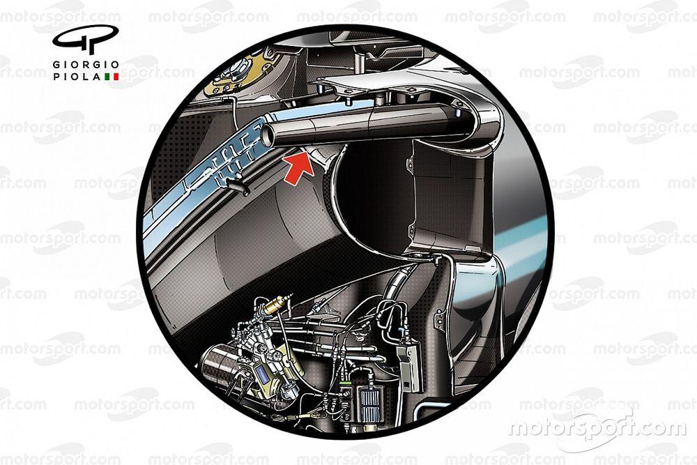 Aston Martin copia Mercedes con i coni più in basso!