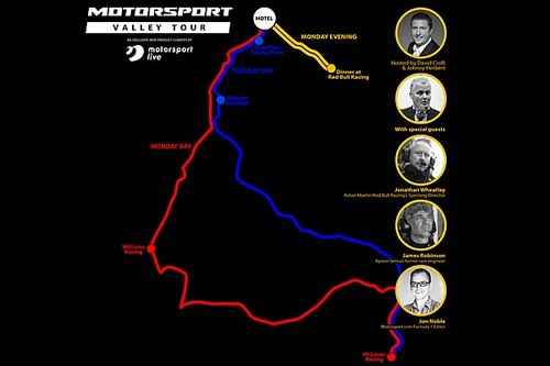 Motorsport Live lanceert de Motorsport Valley Tour