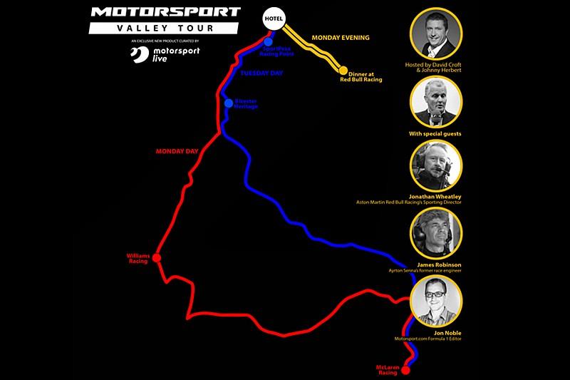 Motorsport Live запускает Motorsport Valley Tour – тур с посещением четырех команд Формулы 1