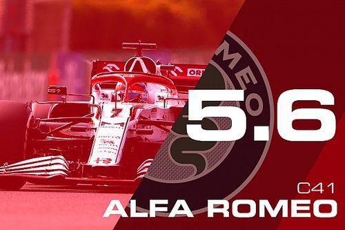 Tussenrapport Alfa Romeo: Punten sprokkelen in de achterhoede