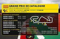 GP de Catalogne MotoGP-Programme et guide d'avant-course