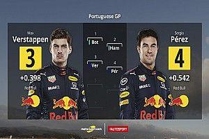 Parrilla de salida para el GP de Portugal F1