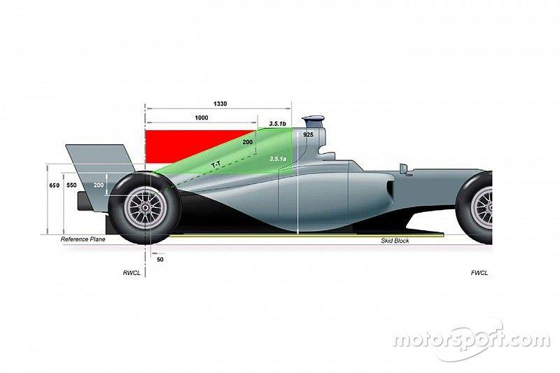 Analisi tecnica: ecco come la FIA bandirà pinna e T-wing nel 2018
