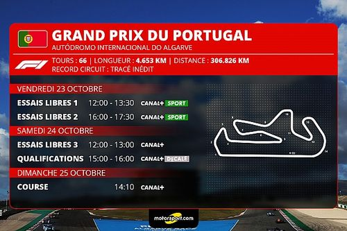 GP du Portugal F1 - Programme TV et guide d'avant-course