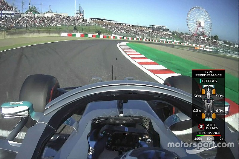 Why F1's 'misleading' tyre graphic is better than you think