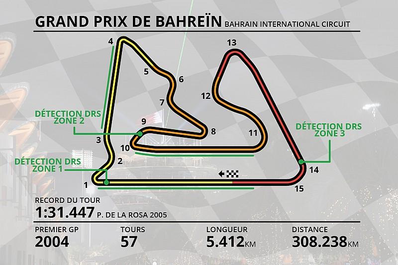 GP DE BAHREIN - Formula 1 Gulf Air Bahrain Grand Prix 2021 Formula-1-2019-infographics-20-3
