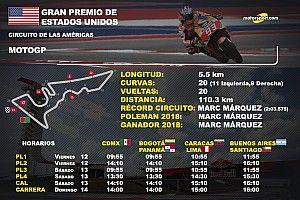 Horarios GP de Estados Unidos de MotoGP